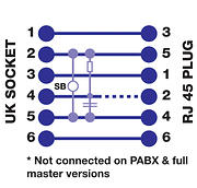 rj45 to bt plug wiring diagram rj45 plug to uk telephone socket (pabx master) bt rj45 wiring diagram