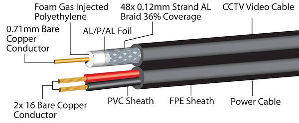 rg59 coaxial cable   2 core power  shotgun  cctv cable