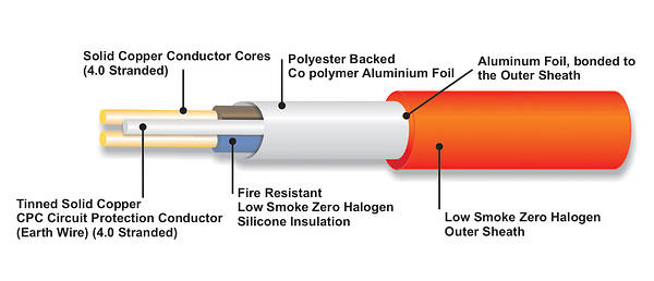 Fire Resistant Cables : Fire rated cable resistant zero halogen low smoke