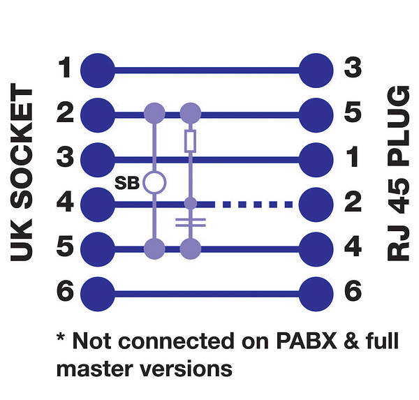 RJ45_BT_DIAGRAM rj45 plug to uk telephone socket (pabx master) rj45 socket wiring diagram uk at readyjetset.co