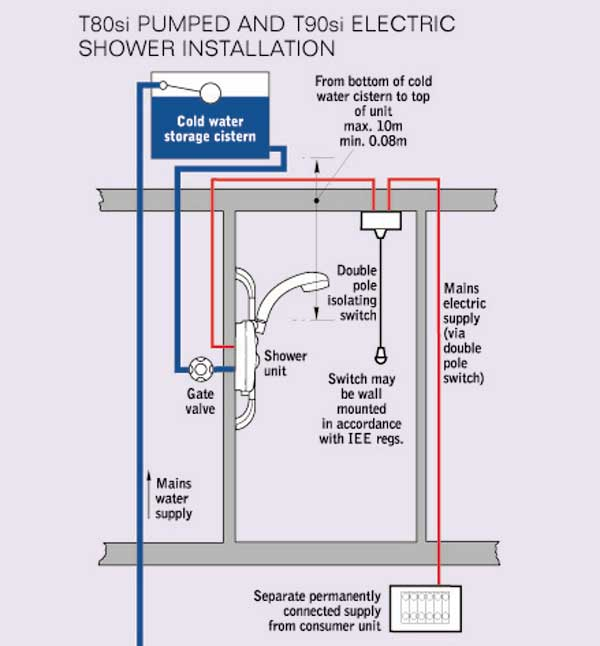 Wiring Diagram For 2 Electric Showers : Untitled tlc direct